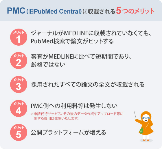 PMC(旧PubMed Central)に収載される5つのメリット